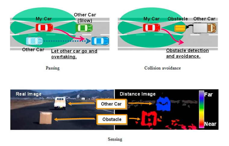Mitsubishi Electric Develops Collision-avoidance Technology for Advanced Driver-assistance System
